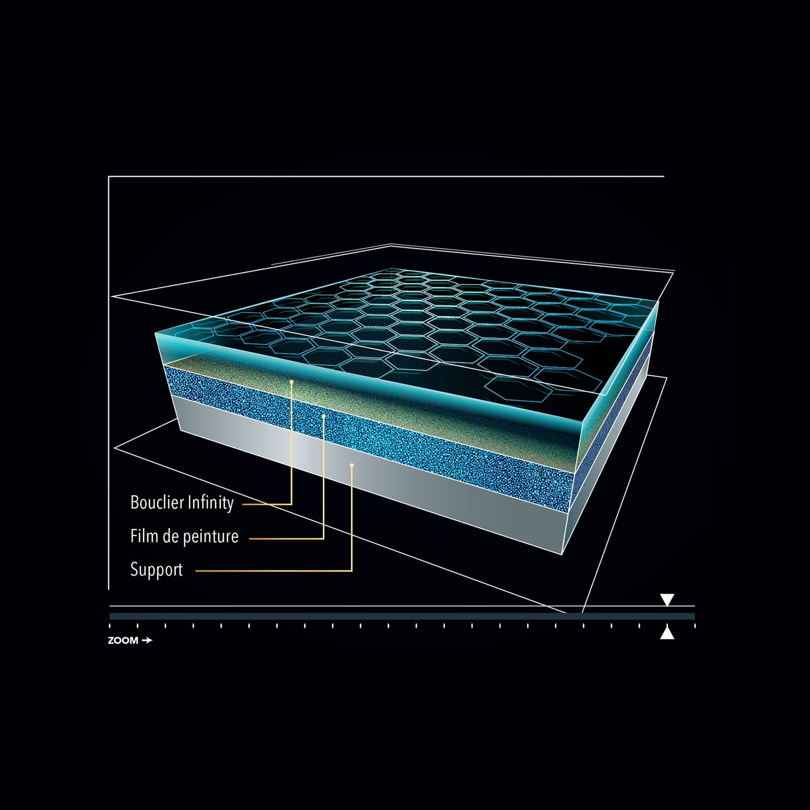 Infinity technologie peinture façade longue durée unikalo