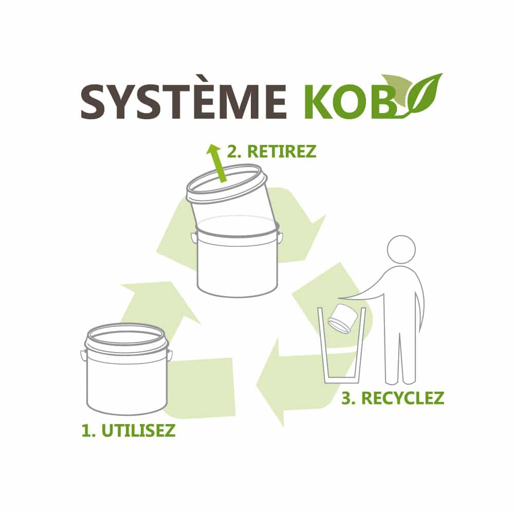 Le-Systeme-KOB-Reduction-Dechet-Peintre-Batiment-Unikalo